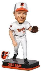 Baltimore Orioles Chris Davis Player Bobble